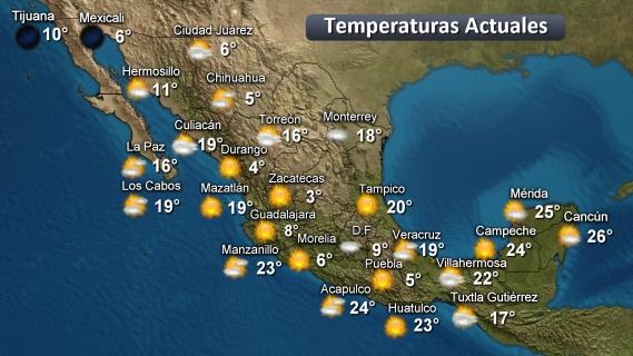 El Clima Hoy