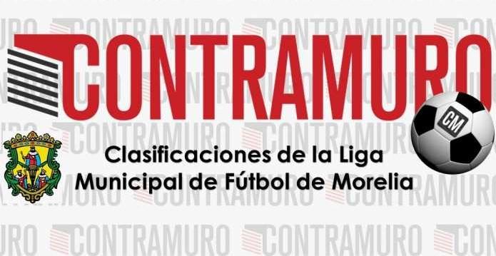 Clasificaciones de la Liga Municipal de Fútbol de Morelia