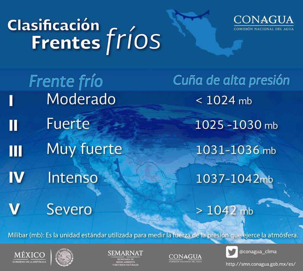 Frente frío 18 mantendrá bajas temperaturas en 18 entidades