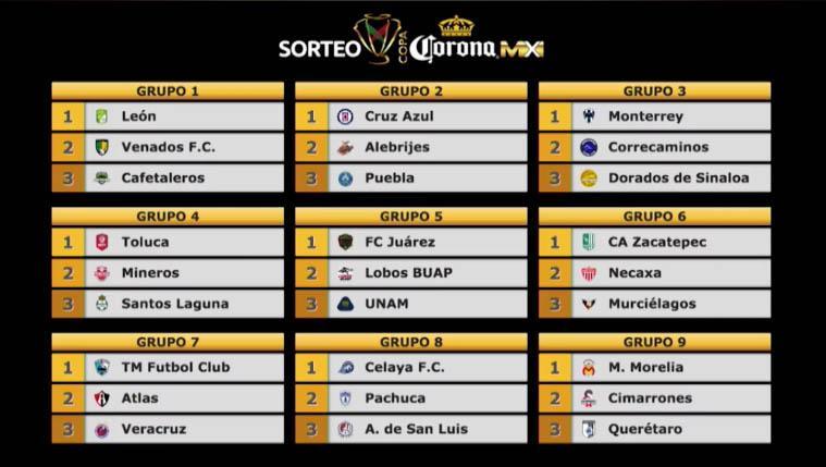 Copa MX: León y Morelia inician con triunfo de local