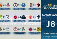 Lo bueno, lo malo y lo peor de la J-8 del Clausura 2018