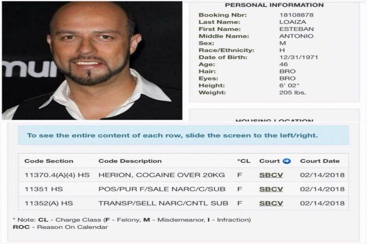 Esteban Loaiza, detenido en San Diego por posesión de heroína y cocaína