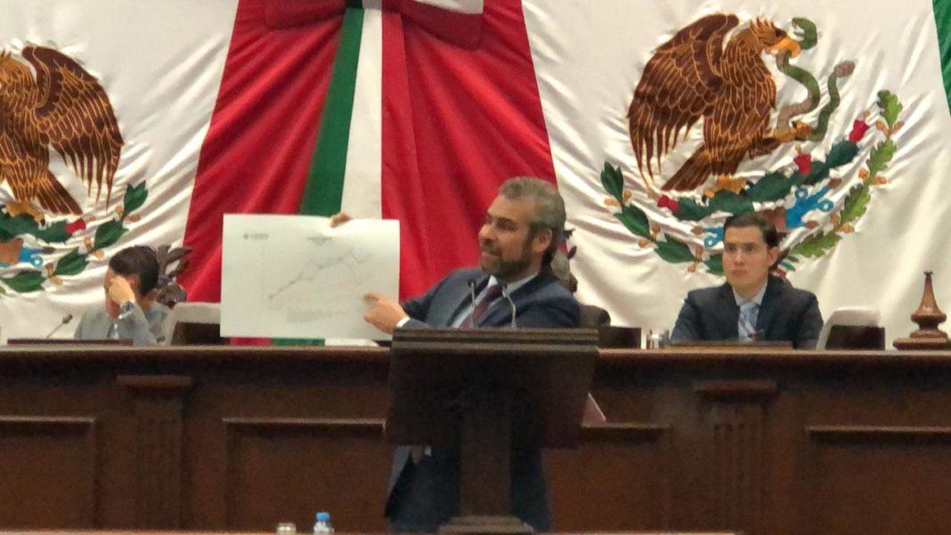 Proponen presupuesto mínimo de 6% para UMSNH