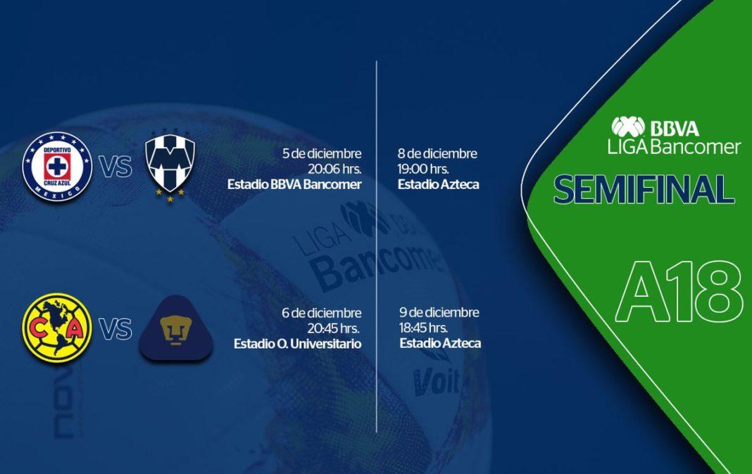 Definidos partidos de la Semifinal del Apertura 2018