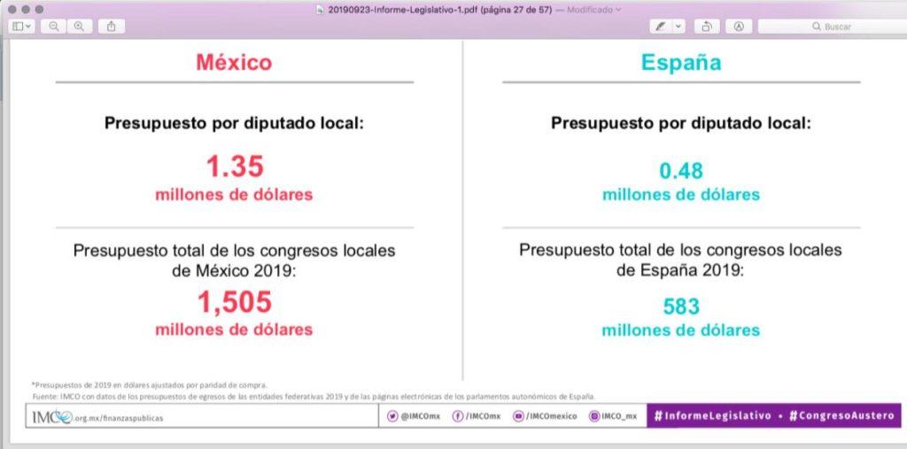 Michoacán con el tercer Congreso más caro de México