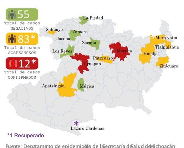 Michoacán ya registra 12 casos de coronavirus; 10 en Morelia