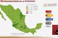 En México 12 muertes por coronavirus y 7171 casos positivos