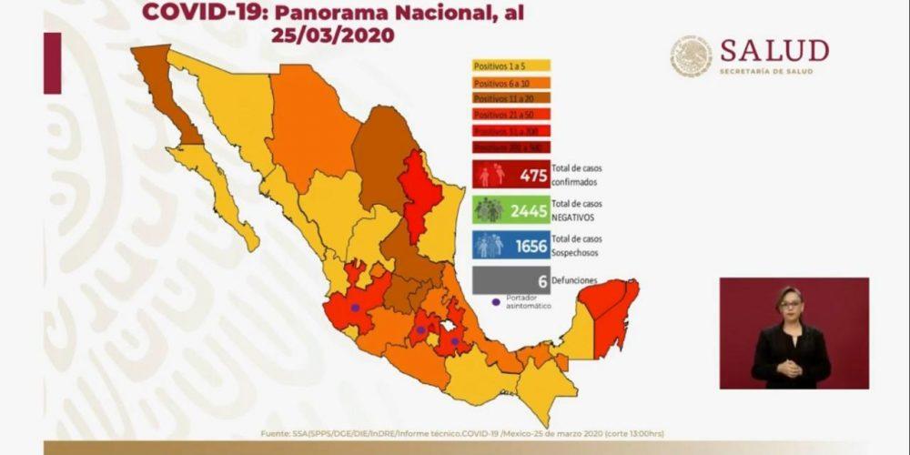 Confirmados 475 casos de coronavirus en México