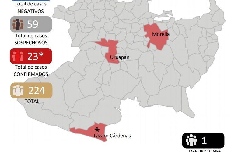 23 casos positivos de coronavirus acumula Michoacán