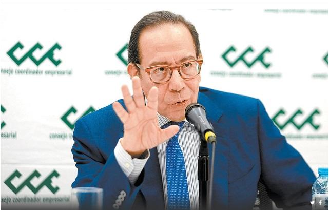 """Plantea CCE pagar """"salario de subsistencia"""" por Covid-19"""