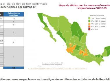 México ya registra con 60 muertes y mil 688 casos de coronavirus