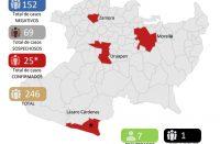 En Michoacán ya suman 7 recuperados de coronavirus