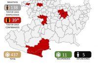 Suman 39 casos de coronavirus en Michoacán