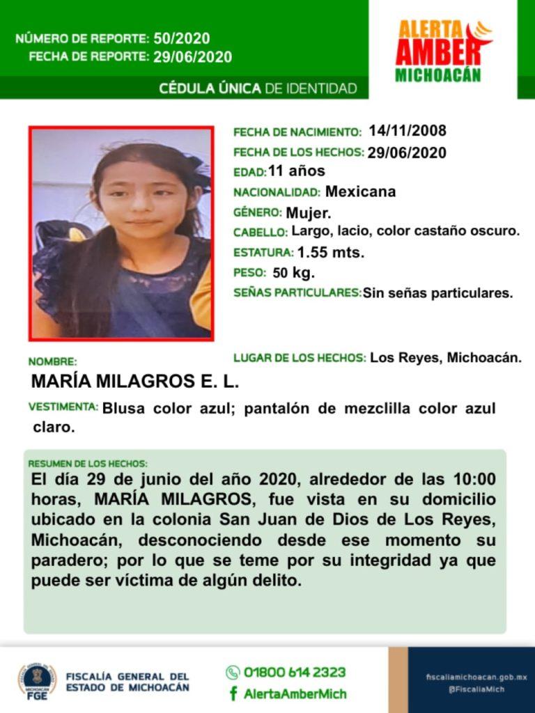María Milagros